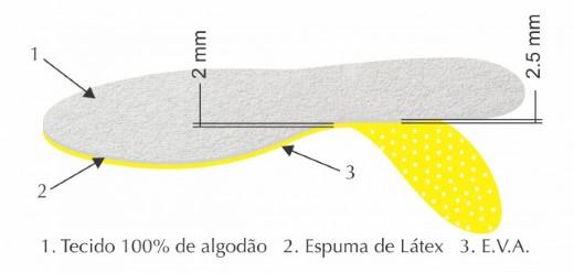 palmilha sun